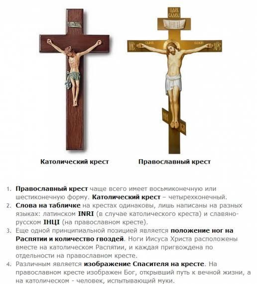 Православное и католическое распятия